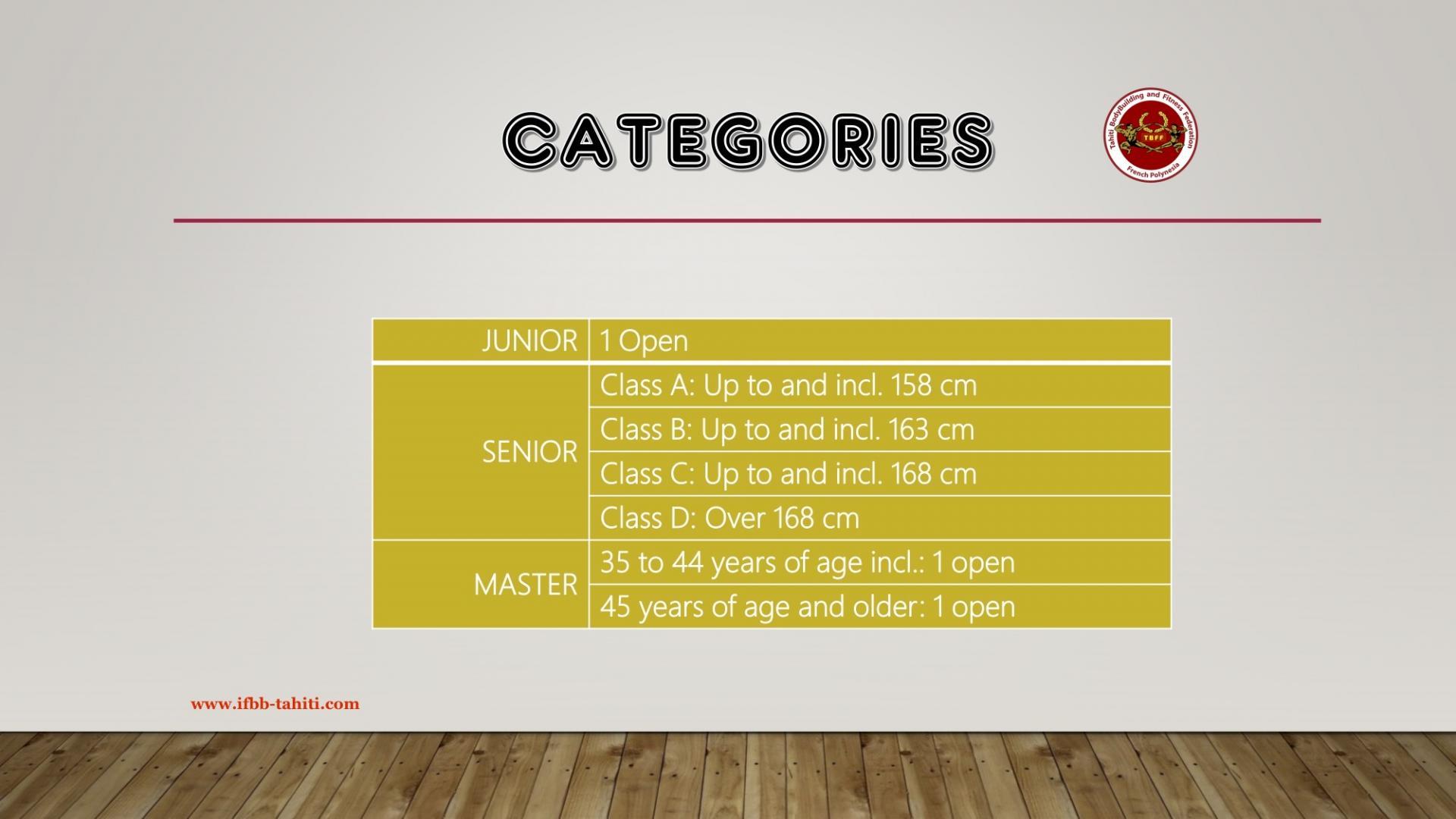 Bodyfitness 1 infographics january 2016